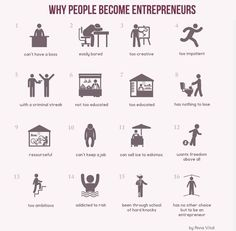 It's never too late to become independent. | Evgeniy Sen | Pulse | LinkedIn