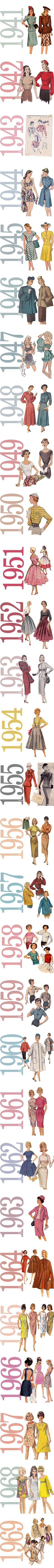 Vintage Pattern Timeline -- Fashion throughout the years