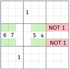 Difficult Puzzles, Teaching Kids, Poker, Bar Chart, Bridge, Mexican, Train, Play, Games
