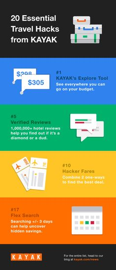Plan travel better with these 20 essential travel hacks. #TravelProblemSolved