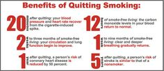Your journey to smoke-free living will help you turn your life around in many positive ways. Checkout this timeline of smoke-free living benefits to help you stay motivated EVERY step of the way. #QuitSmokingMotivation