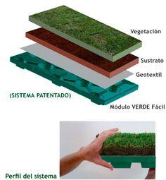 Imperplast | Techo Verde