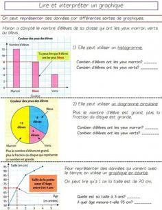 Lire et interpréter un graphique