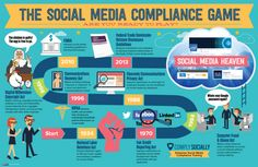 The Social Media Compliance Game #infographic