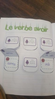 Learn French Videos For Kids Spanish French Verbs, French Grammar, French Teaching Resources, Teaching French, French Flashcards, High School French, Core French, French Classroom, French Teacher