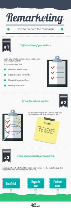 Remarketing Infographic by EL Passion