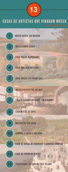 Já pensou visitar a casa de importantes nomes da arte mundial e passear por suas inspirações, inquietações através de lembranças e marcas nos locais onde viveram?!  ⠀ Eu já! E inspirada por esse desejo fiz uma lista com 13 casas de artistas que viraram museus pelo mundo.
