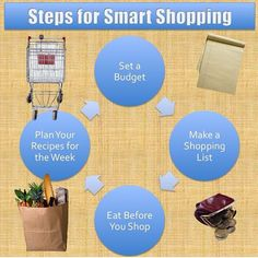 """HealthGuru Tip of the Day: Steps for Smart Shopping  Katia J. Powell OFFICIAL Nutrition Geek & Expert in Health and Fitness Wholistic Health Practitioner CEO/Founder of FitBodySquad CEO (Co)/Co-Founder of Techtrition """"Lost 200lbs & Kept it OFF!"""" FREE Gift for you www.katiapowell.com  #HealthGuru #NutritionGeek #GeekONfleek #FitBodySquad #Techtrition #NOIRNutrition #mobilehealth #Diva #HerbaDivas #Motivation #WatchMeorJOINUS #HerbalifeNutrition"""