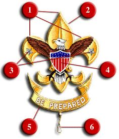 meaning of the scout embnlem