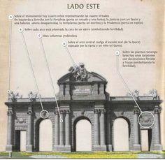 Antonia de Oñate retweeted: 318. Se presentaron dos diseños para la puerta de Alcalá, como gustaron los dos se hizo uno en cada lado
