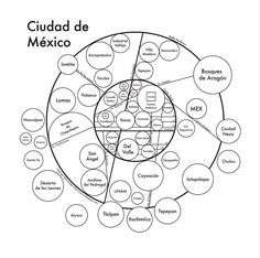Un urbanista de Harvard simplifica al máximo la capital de México y el resultado es verdaderamente relajante.