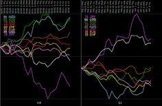 Currency correlations June 2012
