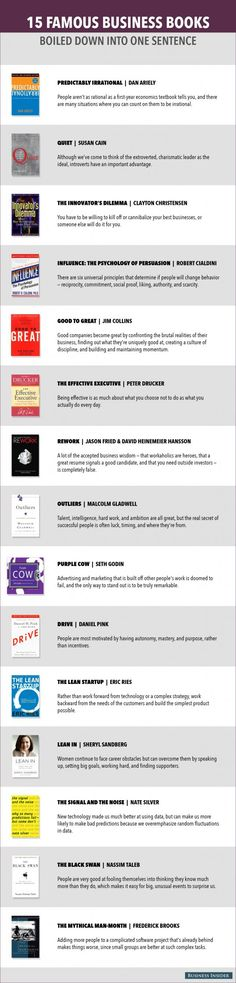 15 Famous Business Books Summarized In One Sentence Each