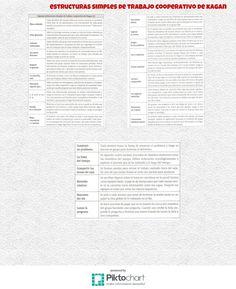"""Escaneo del libro """"Aprendo porque quiero"""": capítulo 2, páginas 120 y 121 Personalized Items, Project Based Learning, Baccalaureate"""
