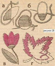 Ribbon Embroidery Flowers by Hand - Embroidery Patterns Embroidery Designs, Embroidery Stitches Tutorial, Embroidery Needles, Silk Ribbon Embroidery, Crewel Embroidery, Embroidery Techniques, Cross Stitch Embroidery, Simple Embroidery, Flower Embroidery