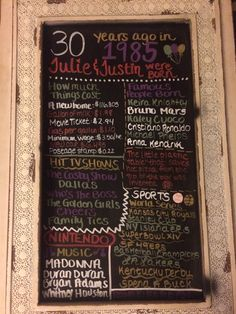 30th birthday chalkboard