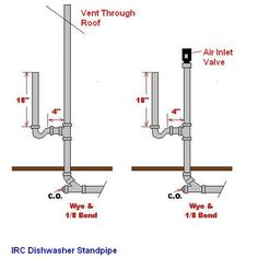 how to plumb drain line for washer and vent with studor vent - Google Search