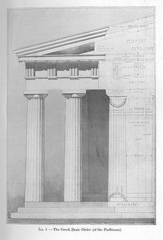 Parthenon: Section, Greek Doric order Ancient Greek Architecture, Classic Architecture, Architecture Drawings, Historical Architecture, Architecture Details, Sustainable Architecture, Parthenon Athens, Landscape Pictures, Ancient Greece