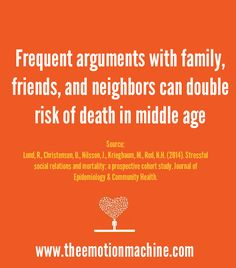 Frequent arguments with family, friends, and neighbors can double risk of death in middle age.