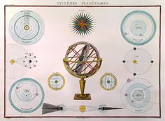 Lapie, E. 'SYSTÊMES PLANÉTAIRES'. Armillary sphere surrounded by 9 astronomical diagrams and wind rose. Engraved by Pierre Tardieu after Emile Lapie ca. 1840