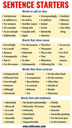Sentence Starters: Useful Words and Phrases You Can Use As Sentence Starters - E. Sentence Starters: Useful Words and Phrases You Can Use As Sentence Starters - ESL Forums - - Quotes Essay Writing Skills, Book Writing Tips, Writing Words, Teaching Writing, Email Writing, Academic Writing, Essay Words, Dissertation Writing, Teaching Grammar