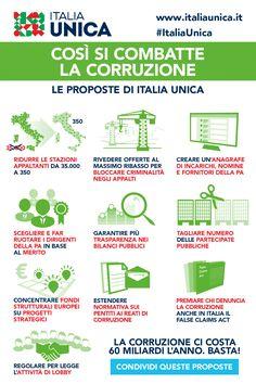 Così si combatte la corruzione. Ecco le 10 proposte di Italia Unica http://www.italiaunica.it/cosi-si-combatte-corruzione/