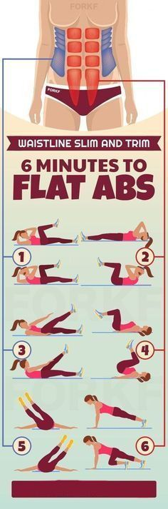 Goal for having a fit body. It's time to do this sequence to achieve flat abs in just 6 minutes everyday!