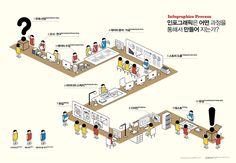 인포그래픽을 만드는 과정 – Infographics Process   203 × Infographics Lab