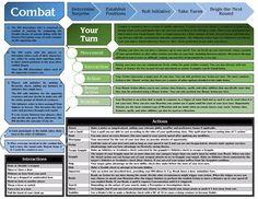 Final DM Screen/Player Cheat Sheet - Color - Imgur