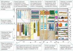 Картинки по запросу инфографика мебель на заказ