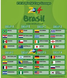 Fifa World Cup 2014 Game Schedule - http://wallpaperzoo.com/fifa-world-cup-2014-game-schedule-45351.html  #FifaWorldCup2014GameSchedule