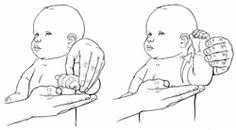Range of motion exercises help keep your baby's joints and muscles loose and easy to move. An exercise program is planned for each child's needs. Baby Learning Activities, Gross Motor Activities, Pediatric Physical Therapy, Occupational Therapy, Finger Flexion, Erb Palsy, After Bath, Make A Game, Helping Hands
