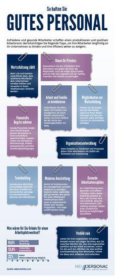 Faktoren, um gutes Personal zu halten... Von Päda.logics! gefunden auf der Pinwand von Mey Personal. Beratungen im pädagogischen und sozialen Berufsfeld: www.paeda-logics.ch oder www.facebook.com/paeda.logics