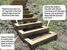 how to make landscape stairs - - Yahoo Image Search Results