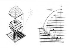 These sketches made during the schematic design phase in spring 1998 suggests that the adapted Climatroffice configuration will create rentable daylit ... Ancient Greek Architecture, Chinese Architecture, Gothic Architecture, Lebbeus Woods, Norman Foster, Toyo Ito, Schematic Design, High Building, Foster Partners