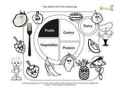 Printable - MyPlate Fruits Coloring Sheet