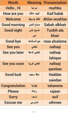 Language Quotes, Language Logo, Spoken Arabic, Learn Arabic Online, How To Learn Arabic, Arabic Phrases, Arabic Words, Learn Arabic Alphabet, Arabic Lessons