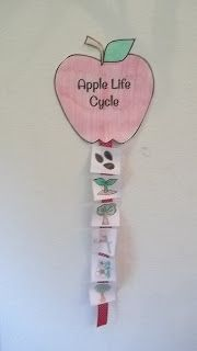 Mrs. McGinnis' Little Zizzers: Numbers and Apples