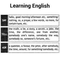English vocabulary - say, tell, and ask