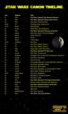 Canon Timeline (SW7N)                                                                                                                                                                                 More