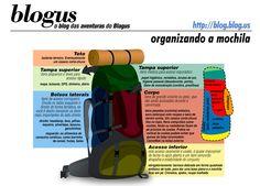 Organizar a mochilha ajuda a ter mais equilíbrio nas trilhas e achar as coisas mais facilmente.