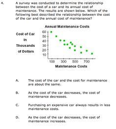 mttc practice test 142 tech application practice questions rh pinterest com Lean Maintenance Practices Class 8 Maintenance Program