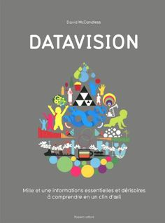 Awesome data visualization book through really interesting statistics
