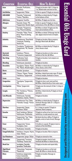 Awesome quick reference guide!