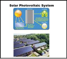 #Solar #photovoltaic (SPV) cells transform solar radiation (sunlight) into electrical  energy.