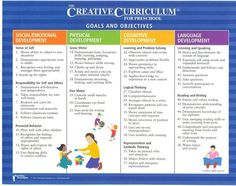 Creative Curriculum Mighty Minutes Table Of Contents Creative - Golf lesson plan template