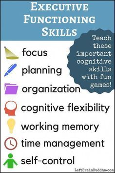 10 Fun Activities That Teach Executive Functioning to Kids and Teens - Left Brain Buddha Source by Activities For Teens, Brain Activities, Therapy Activities, Brain Games, Head Games, Elderly Activities, Dementia Activities, Group Activities, Kindergarten Activities