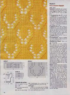 Victoria - Handmade Creations: Πλεκτά - Γυναικεία υπόθεση