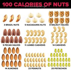 100 Calories of Nuts in 2020 Food Calorie Chart, 100 Calorie Snacks, Low Calorie Recipes, Diet Recipes, Healthy Recipes, Zero Calorie Foods, 1200 Calorie Meal Plan, Vegetarian Recipes, Healthy Meal Prep