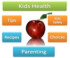The Growing Room Ideas for child health fun learning childrens health good habits wellness child health tips